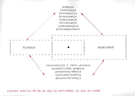 likovna_sekcija
